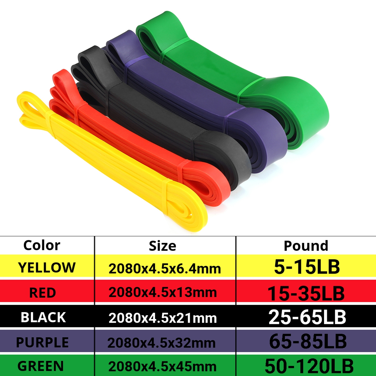 Resistance Training Sports Bands