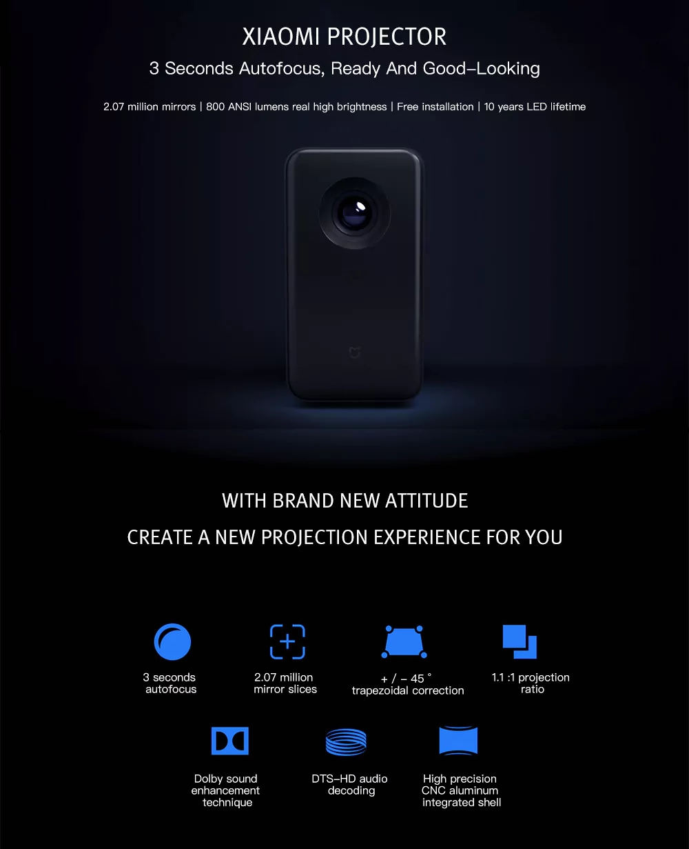 Xiaomi Mijia 3D Android 6 0 Projector 3500 Lumens Wifi bluetooth 4 1 Mi  Projection Support 4K