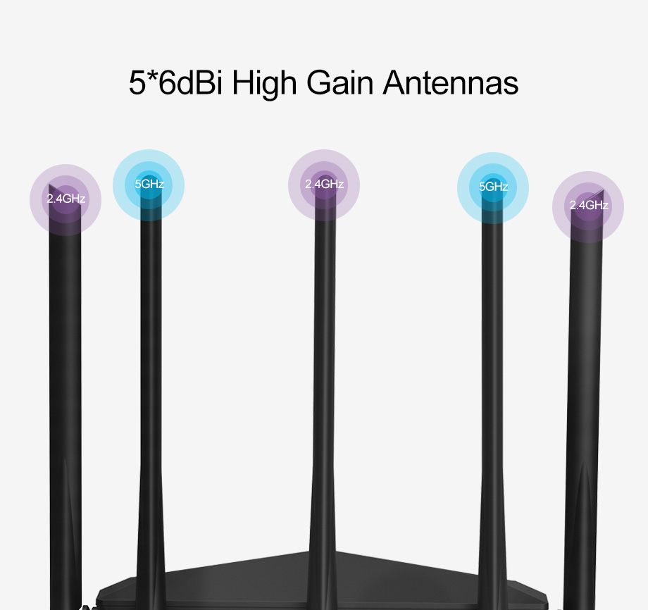 Tenda AC7 1200M Dual-band Wireless WIFI Router 5*6dBi Antennas 5G Gigabit Home Coverage APP Control WiFi Repeater