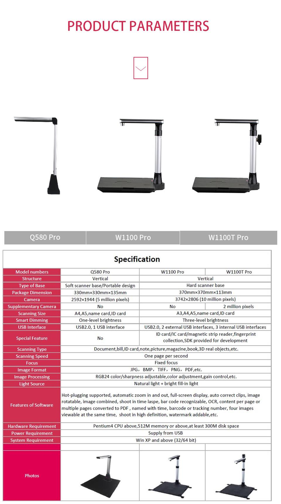 CimFAX W1100 Pro Document Camera Scanner 1000dpi HD 10 Million Pixels OCR  File Archive Scanner A3 A4 A5 Name Card ID Card Scanning