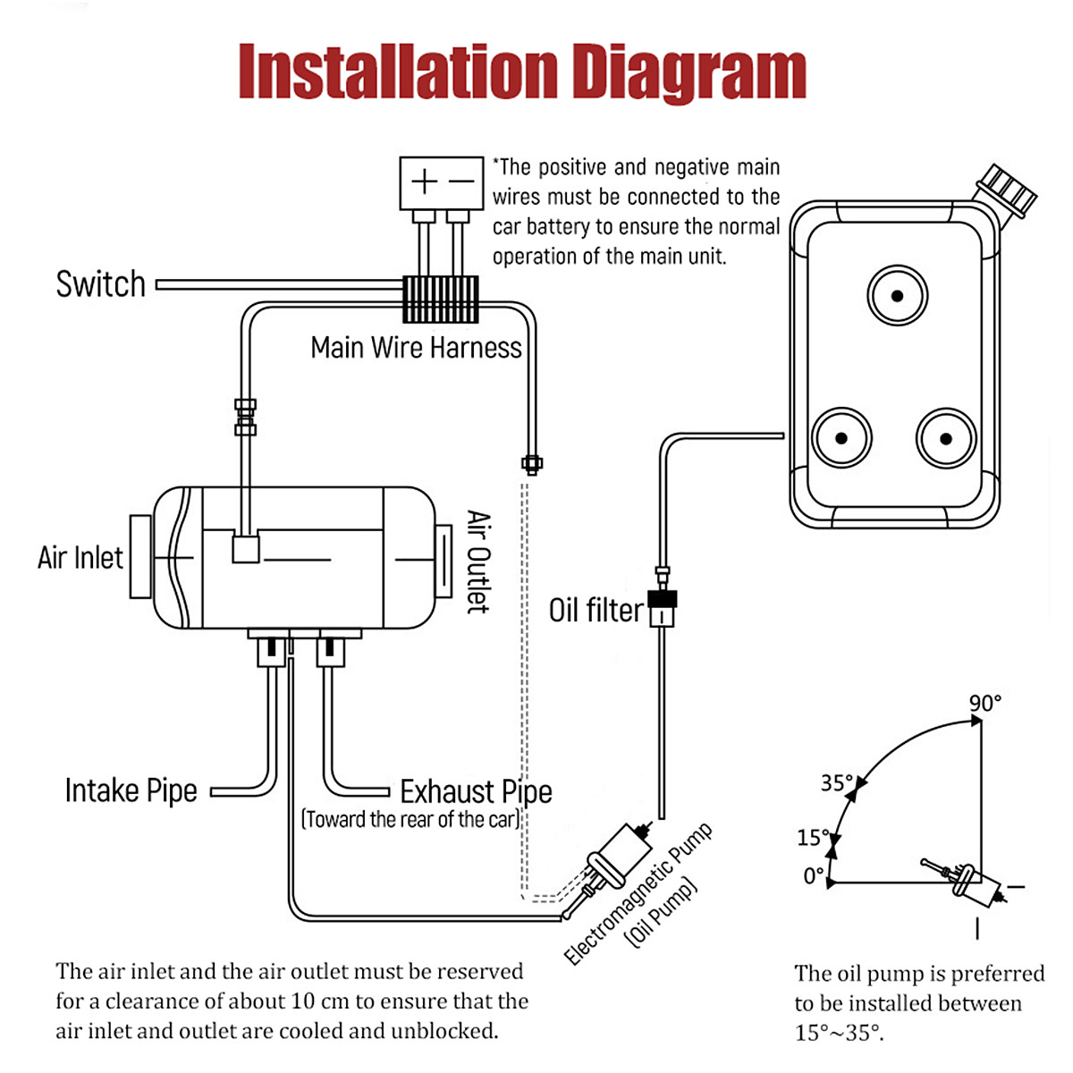 Boat Heater Diagram - Wiring Diagram Img on