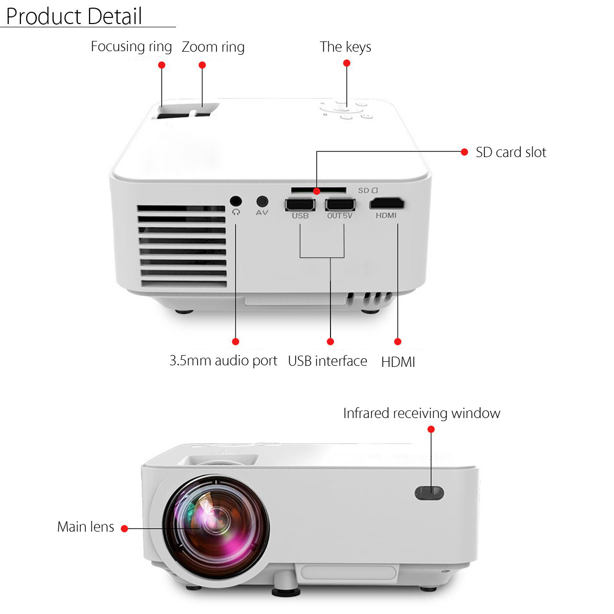 efe5f7e70d64a3 t20b mini 8g wireless wifi 1500 800x480 android lcd projector home ...