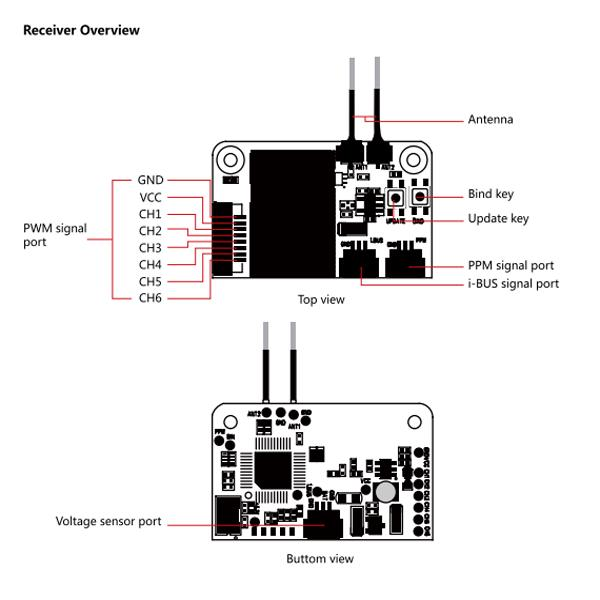 Flysky i6X FS-i6X 2.4GHz 10CH AFHDS 2A RC Transmitter With X6B/IA6B/A8S Receiver for FPV RC Drone 11