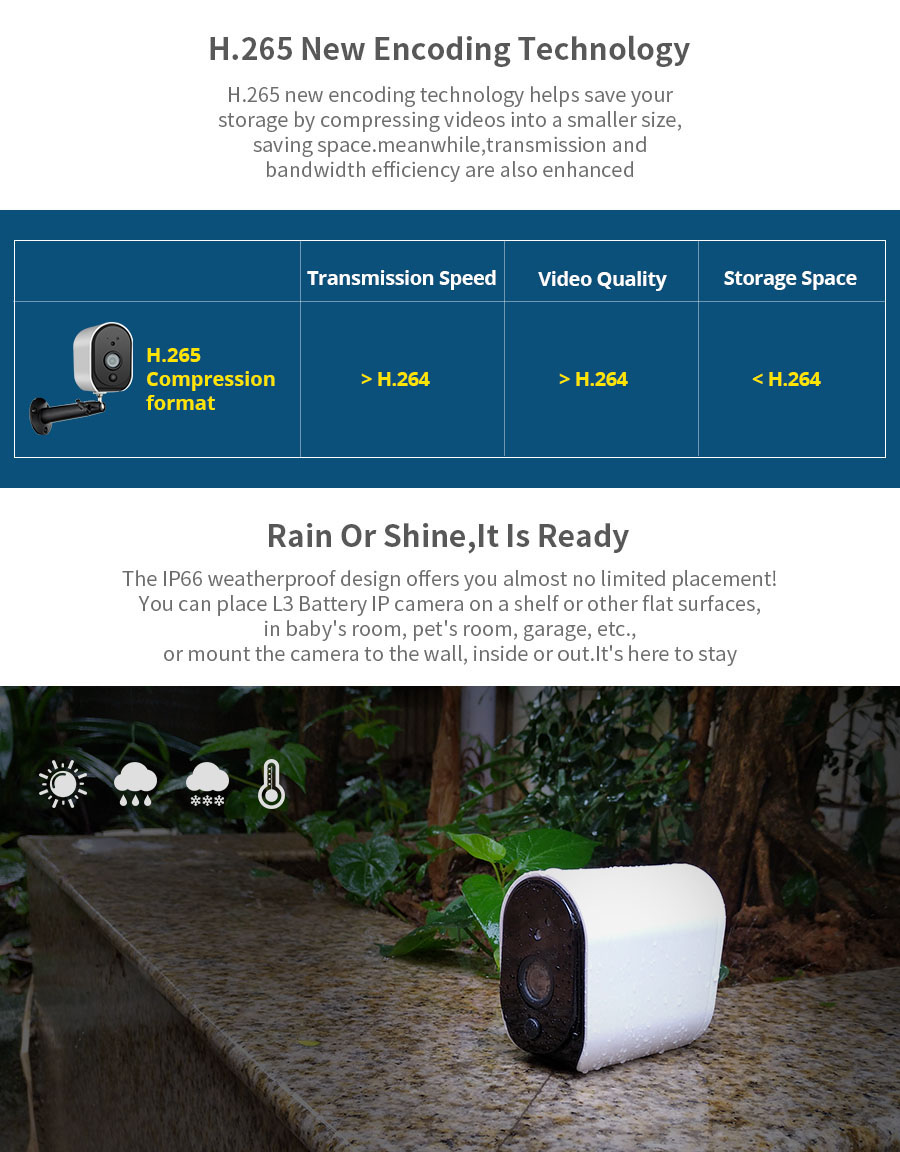 Xiaovv L3 Plus Smart 1080p Battery Onvif Support Waterproof IP Camera 2 4G  WiFi Wireless IP66 Waterproof IP Outdoor Camera Indoor Home H 265 Baby