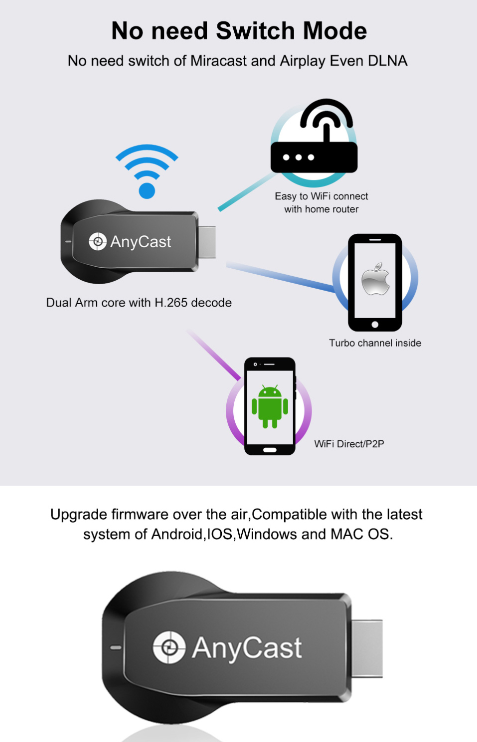 Anycast M100 2 4G 5 0G Dual Band 4K Wireless Display Dongle TV Stick for  Airplay Miracast DLNA