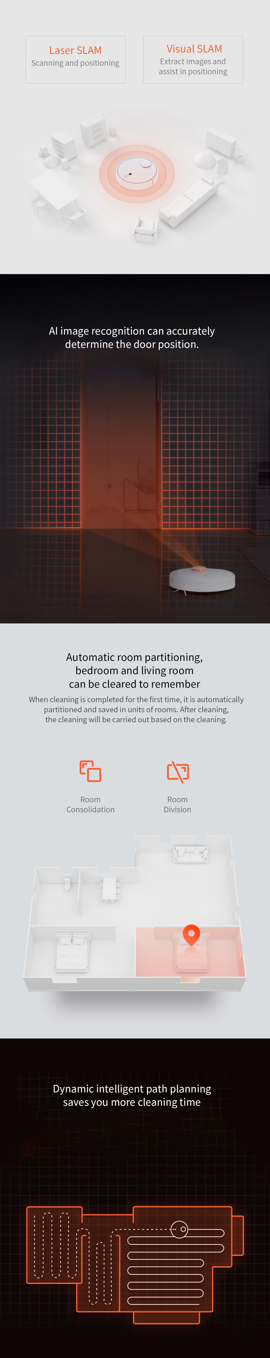 2019 XIAOMI Mijia 1S Robot Vacuum Cleaner AI Intelligent Planning, 5200mAh  Battery, 2000Pa Strong Suction, MIJIA APP Control, LDS Laser navigation,