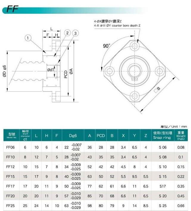FF12 FK12 Ball Screw End Supports for Ball Screw SFU1605