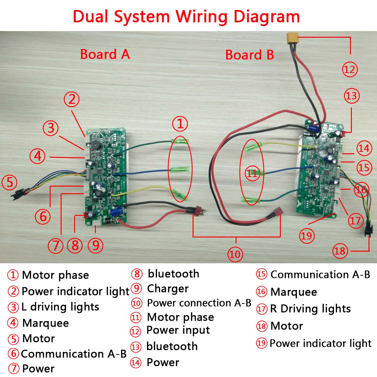 Balance Board Wiring Diagram on motor diagrams, friendship bracelet diagrams, series and parallel circuits diagrams, transformer diagrams, pinout diagrams, battery diagrams, honda motorcycle repair diagrams, led circuit diagrams, gmc fuse box diagrams, sincgars radio configurations diagrams, electrical diagrams, electronic circuit diagrams, smart car diagrams, hvac diagrams, switch diagrams, lighting diagrams, internet of things diagrams, engine diagrams, troubleshooting diagrams,