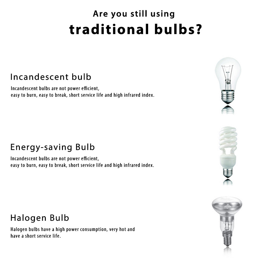 ARILUX® HL-LS04 E12 4 5W Pure White/Warm White Dimmable LED Chandelier  Candle Light Bulb AC 120V