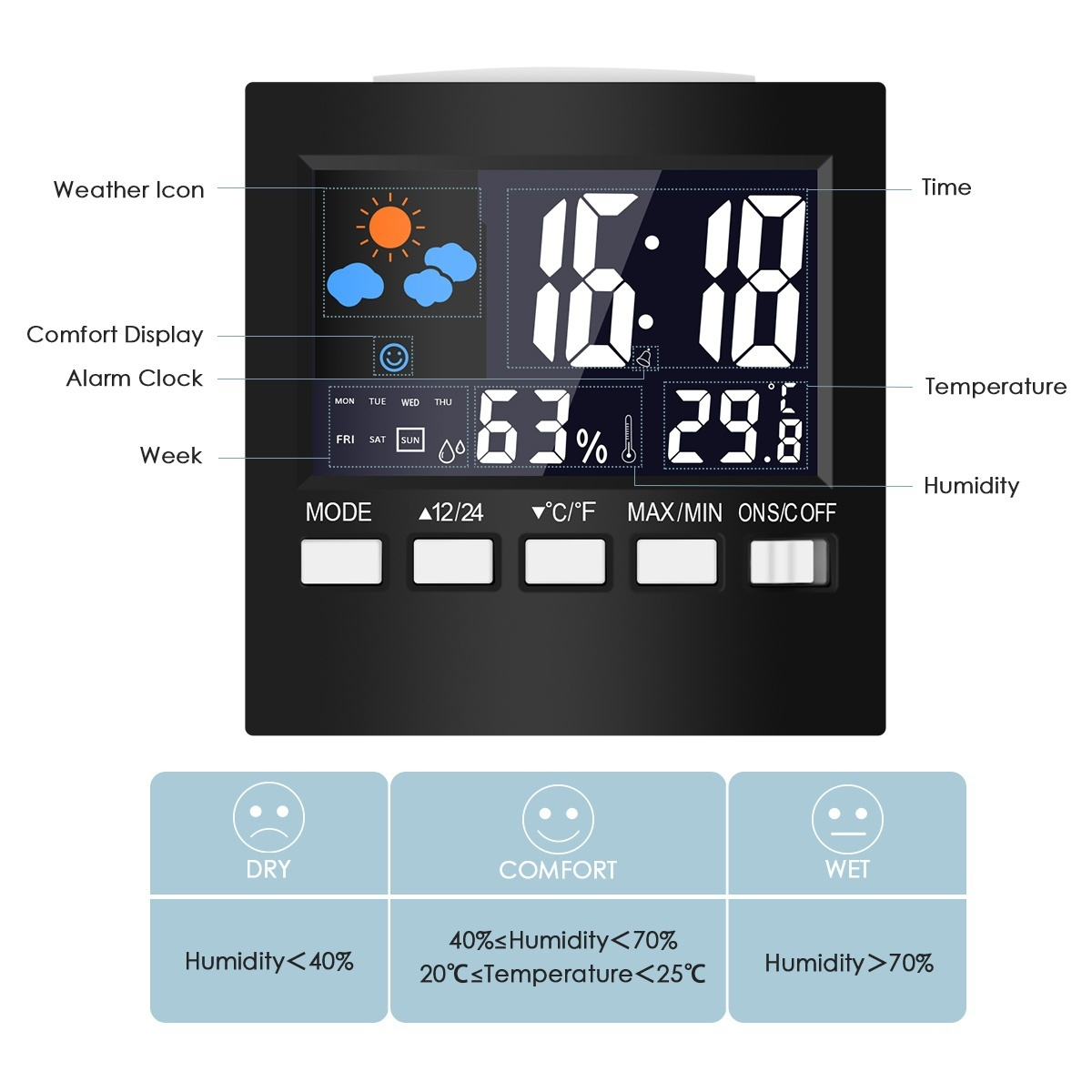 HTC-1 LCD Digital Hygrometer Thermometer Temperature Humidity Meter Room Indoor Clock