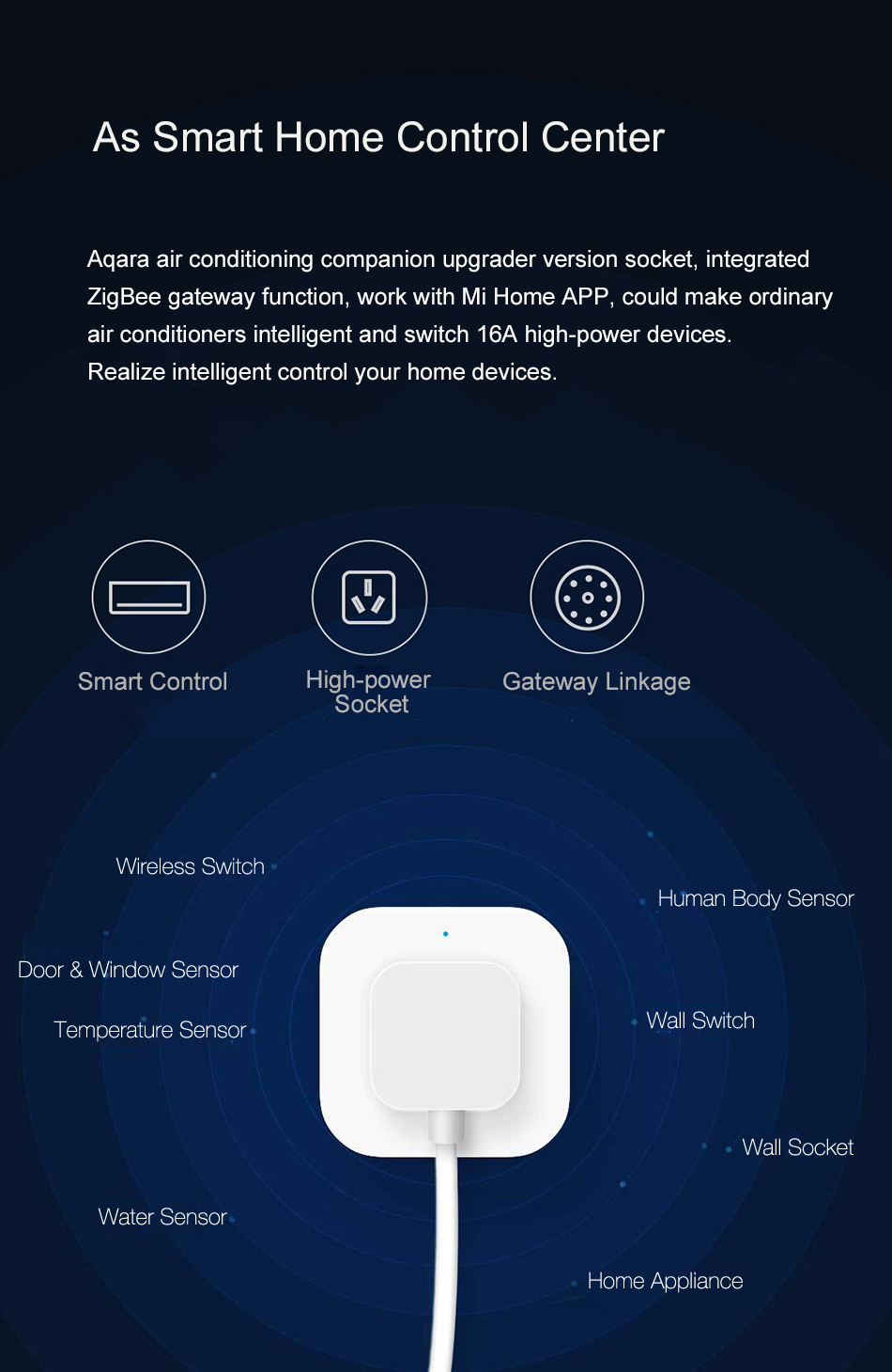 Aqara 16A Air Conditioner Companion Smart Socket with Gateway Linkage  Function High-power Switch Outlet From Xiaomi Eco-System