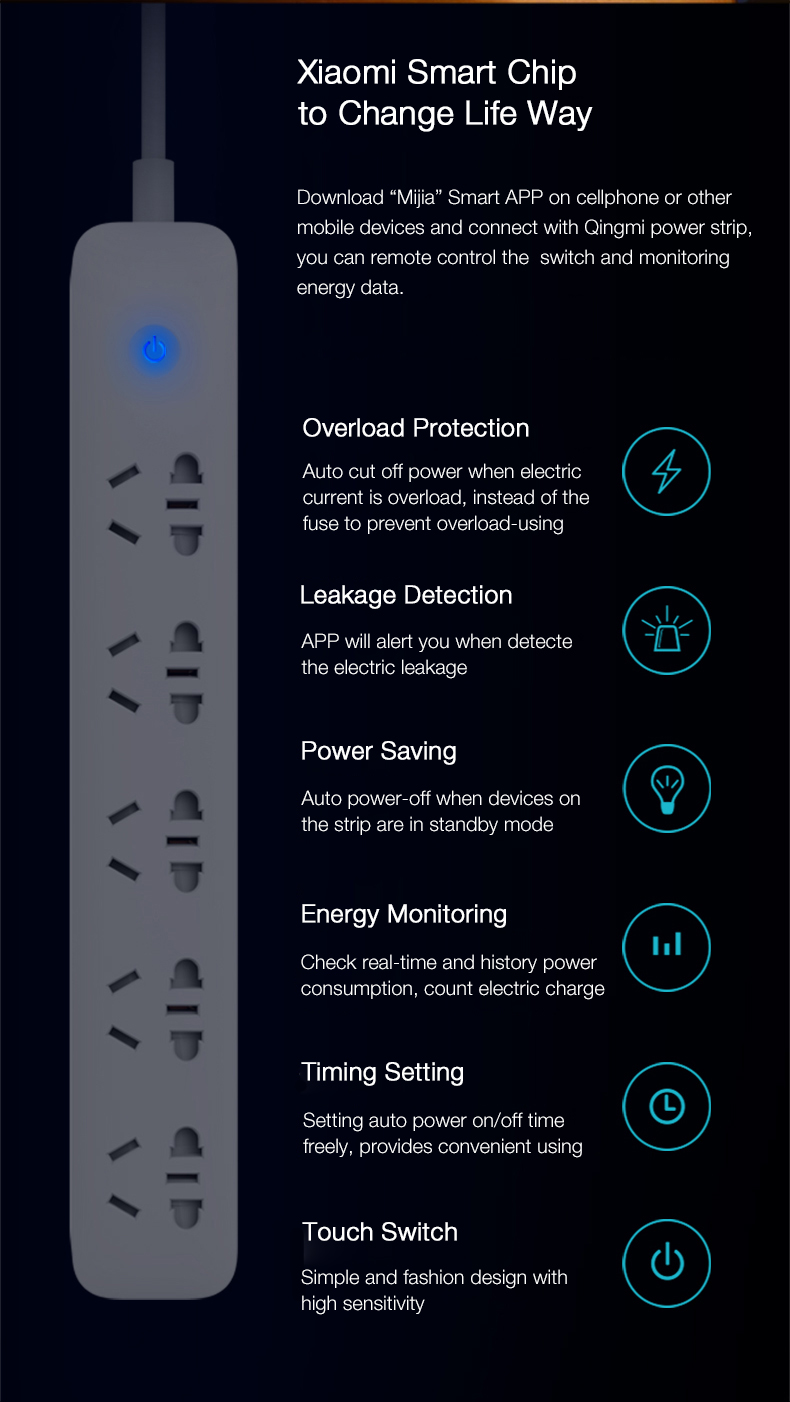 Qingmi 5 Outlet Portable Smart WiFi APP Remote Control Energy Monitor  Timing Power Strip with Smart Chip From Xiaomi Eco-System