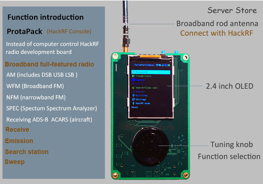 PortaPack H1 For HackRF One 1MHz-6GHz SDR Receiver and Transfer AM FM SSB  ADS-B SSTV Ham Radio Transceiver