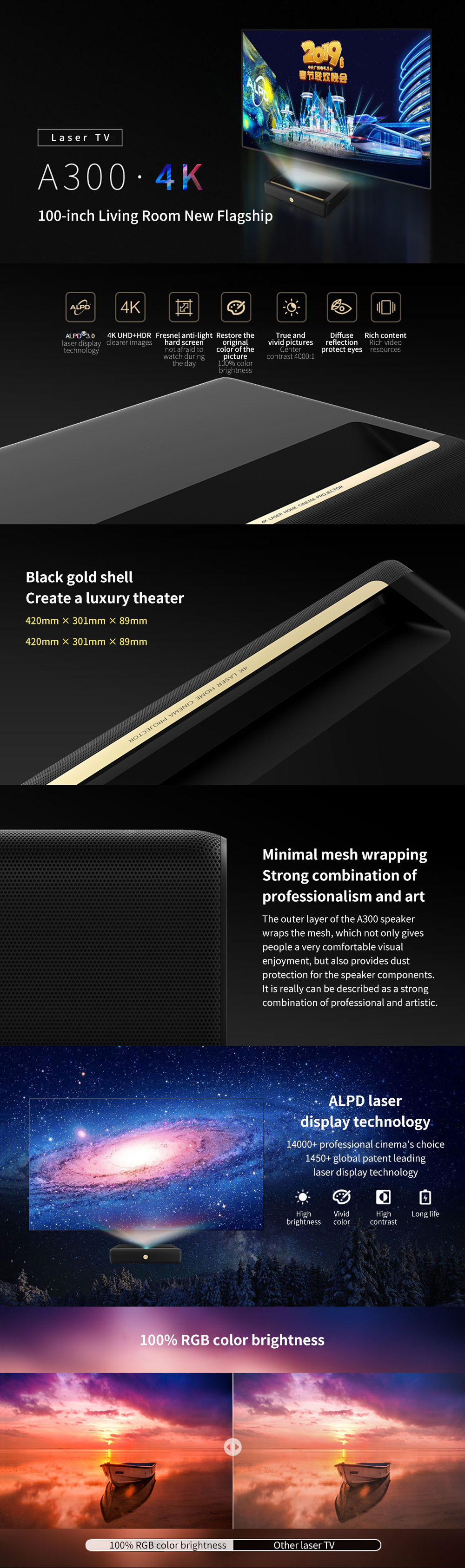 Xiaomi Ecosystem WEMAX A300 4K ALPD Ultra Short Throw Laser Projector  250nit 4000:1 Contrast Ratio Support HDR Voice Control Cinema Theater  Projector