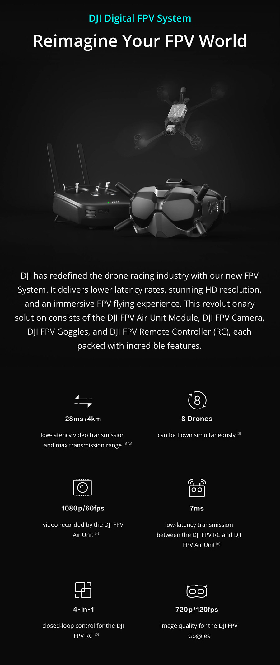 DJI Digital FPV System Air Unit 5.8GHz 8CH Transmitter HD 1080P Camera 1440X810 Goggle Combo With Remote Controller Mode 2 Super Low Latency for RC Racing Drone