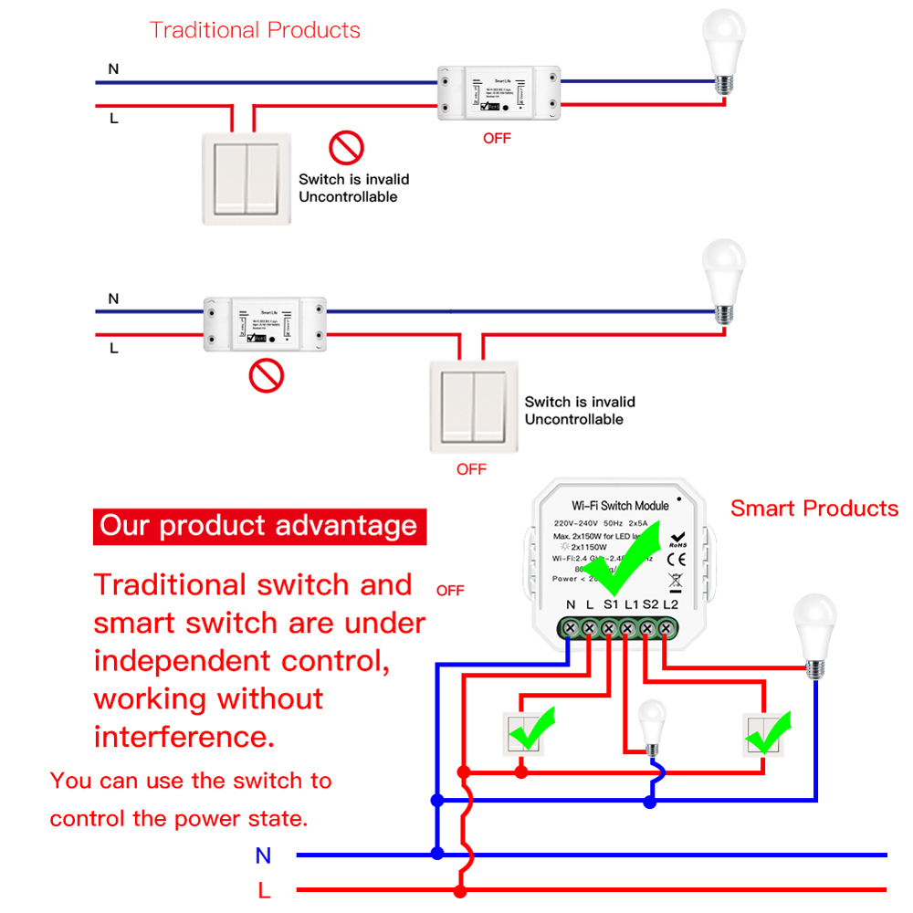 Way Power At Light 2 Diagram Pictures