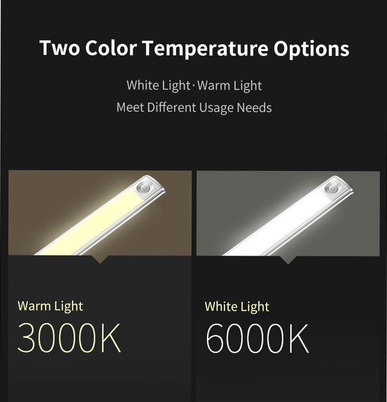 OneFire B110-120 LED Magnetic Cabinet Night Light Removable Human Body Sensor Lamp for Kitchen Hallway Cabinet Bedside from Xiaomi Youpin