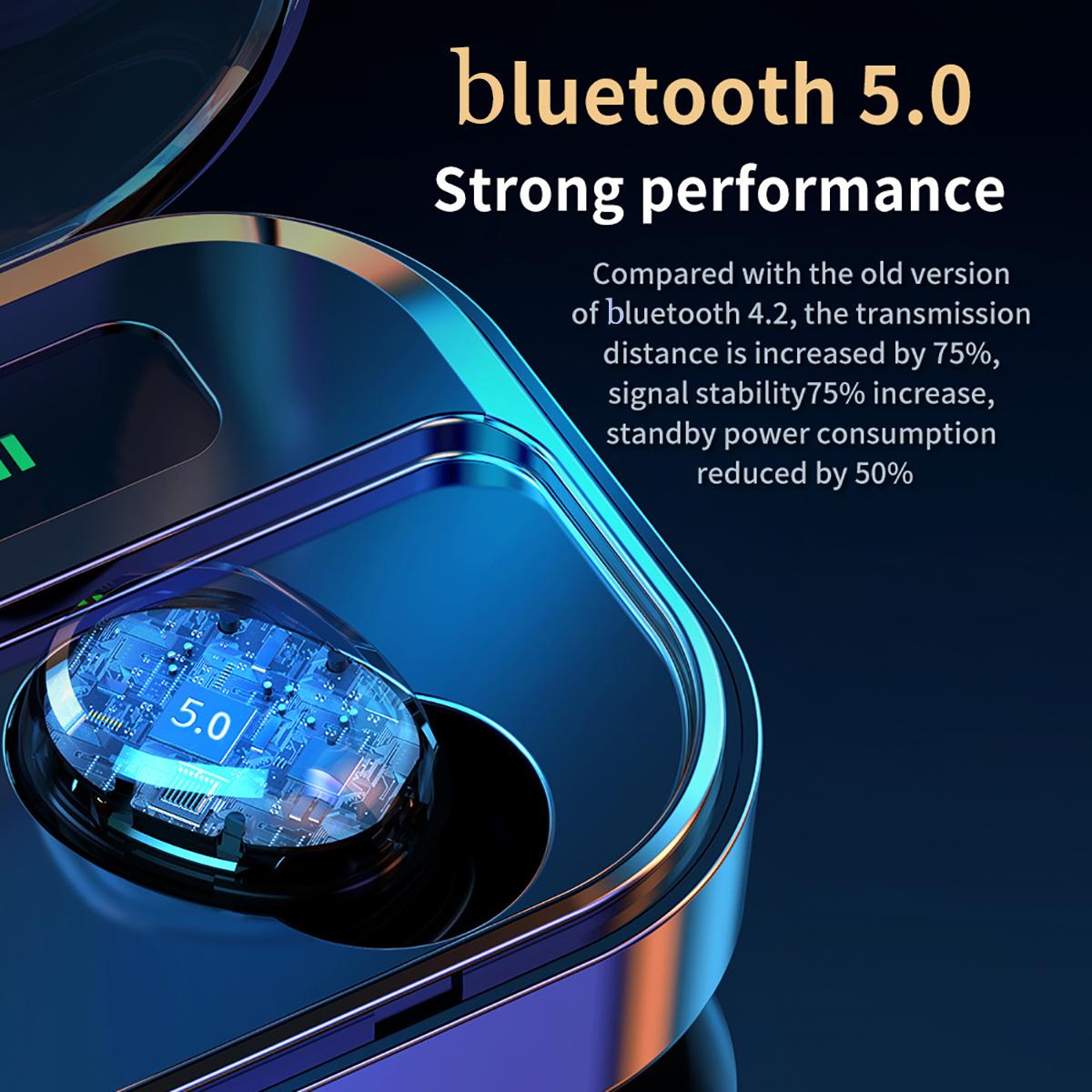 M7s TWS Wireless Earbuds bluetooth 5.0 Earphone CVC8.0 Noise Cancelling Mic 3600mAh IPX7 Waterproof Headphone