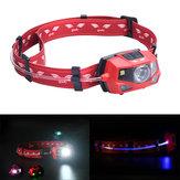 DoofDT-7605180LumenOutdoorRadfahren LED Scheinwerfer 360 Grad Lichtstrahl IPX4 Warnlicht