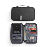 RFID Blocking Travel Card Opbergtas Paspoort Document Portemonnee Organizer Houder