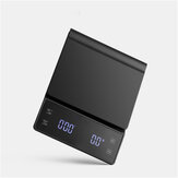 KCASA 3kg/0.1g Sensitive Touch Kitchen Scale With Timer For Pour Over And Drip Coffee With LED Display